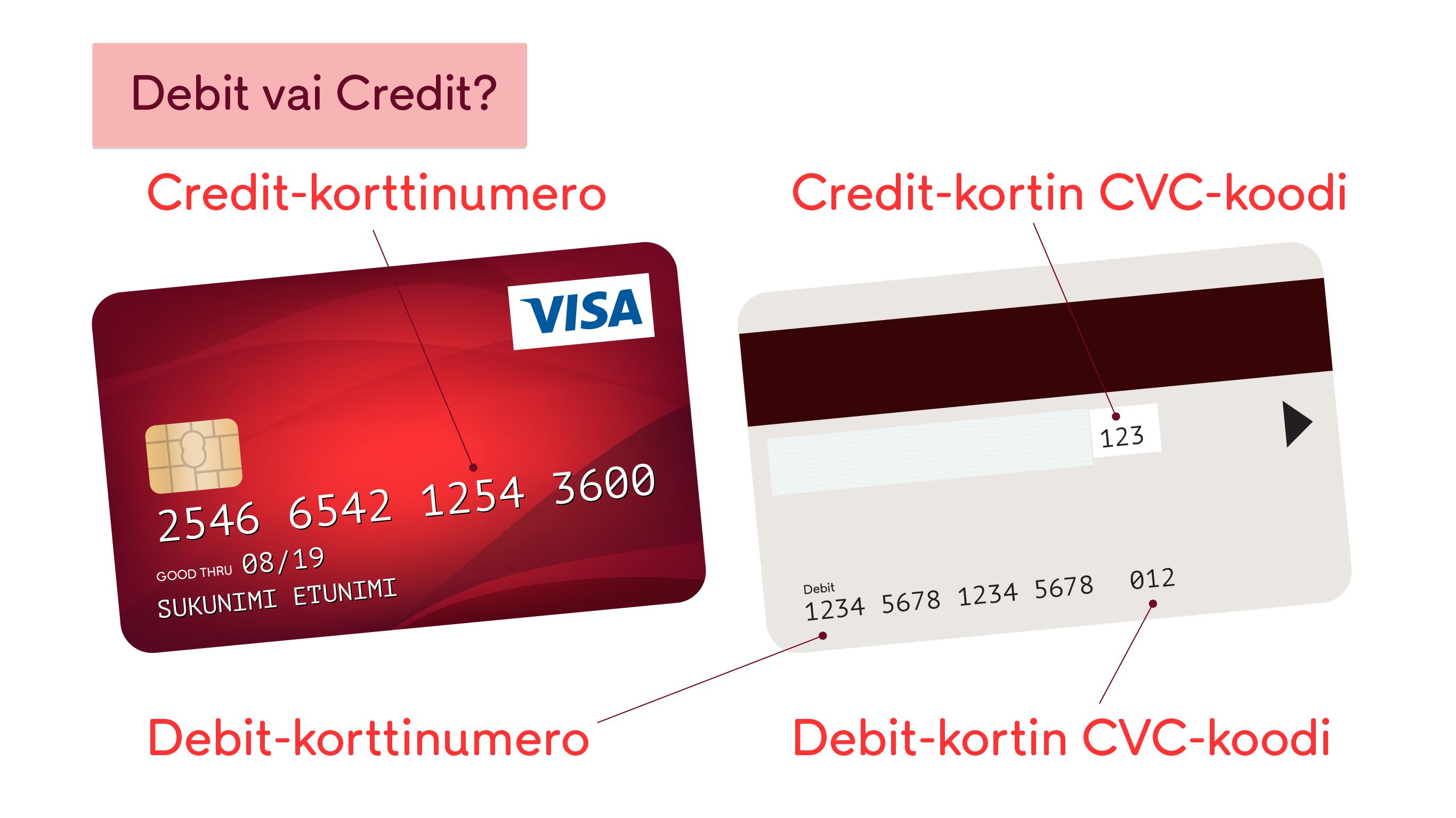 Visa Electron Kortin Numero